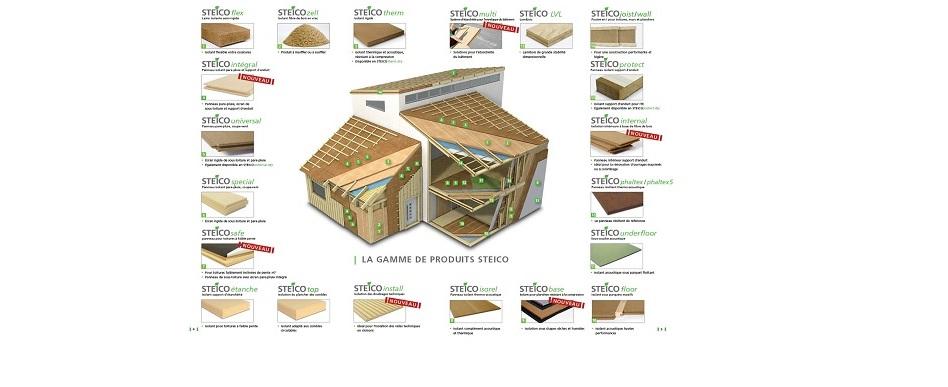 Aislante-fibra-de-madera-ecologico-Steico-1